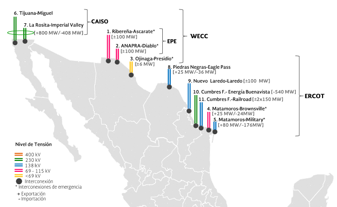 SENER Cross-Border-Interconnections-Mexico-Ministry-of-Energy